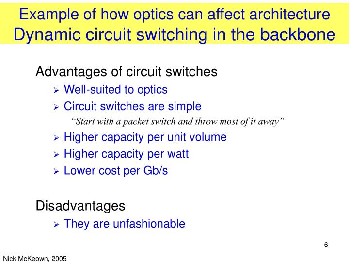 Example of how optics can affect architecture