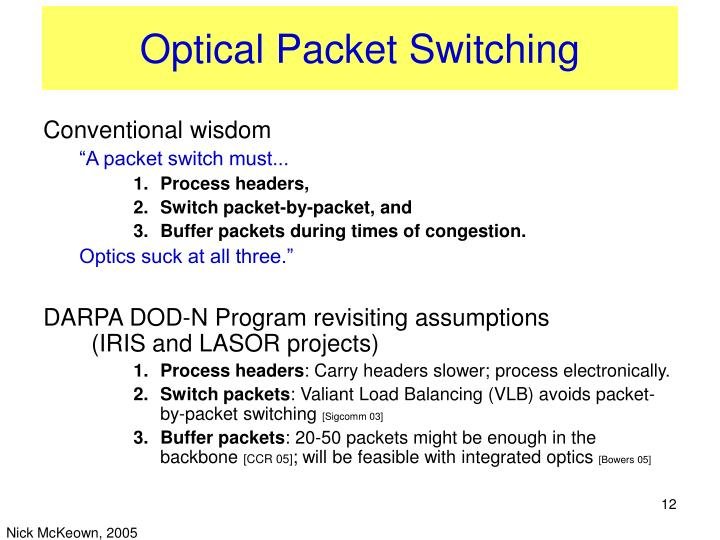 Optical Packet Switching