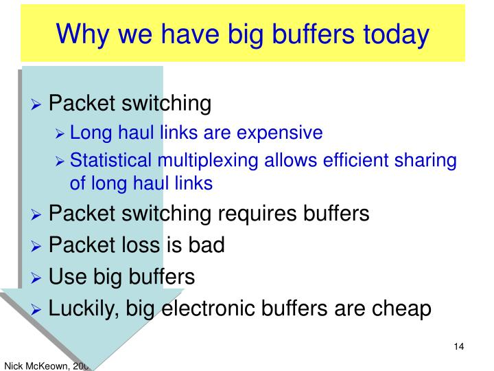 Why we have big buffers today