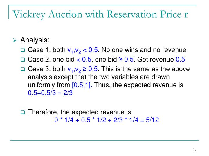 Vickrey Auction with Reservation Price r