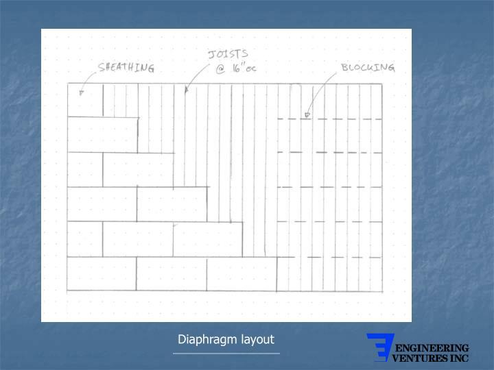 Diaphragm layout