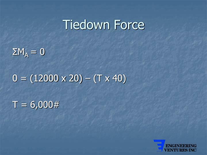 Tiedown Force