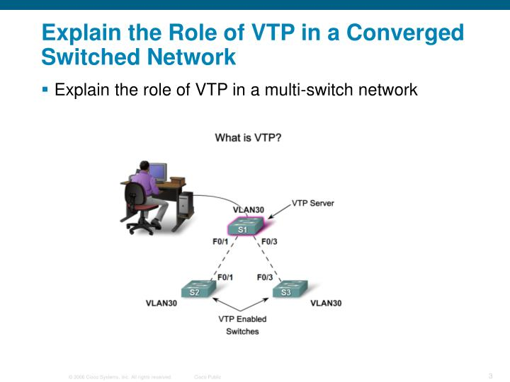 Explain the role of vtp in a converged switched network