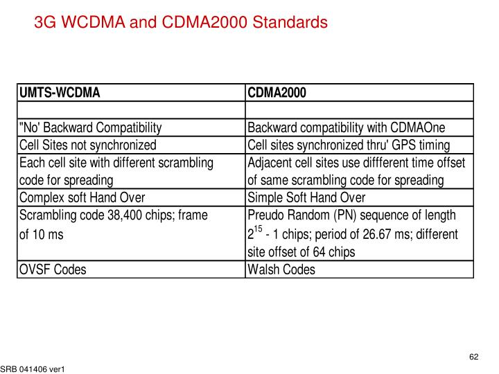 3G WCDMA and CDMA2000 Standards
