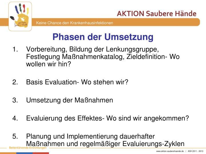 Vorbereitung, Bildung der Lenkungsgruppe, Festlegung Maßnahmenkatalog, Zieldefinition- Wo wollen wir hin?