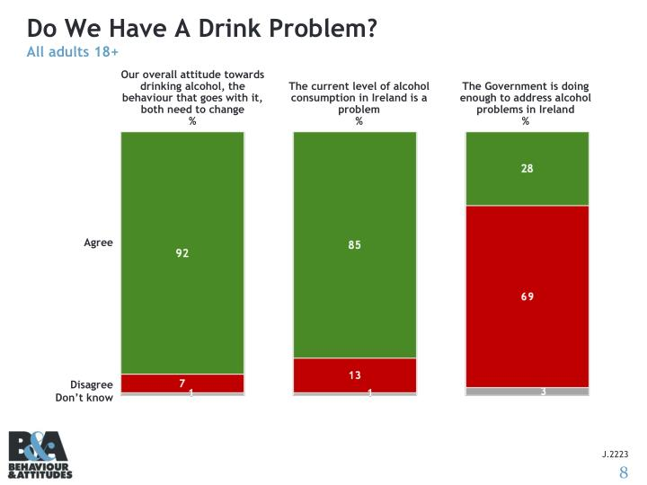 Do We Have A Drink Problem?
