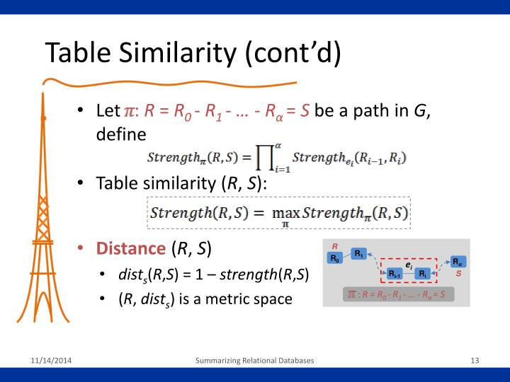Table Similarity (cont'd)