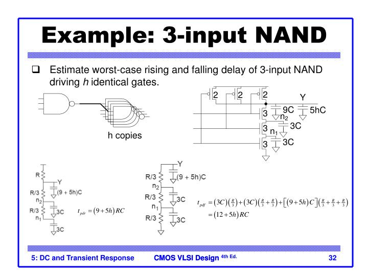Example: 3-input NAND