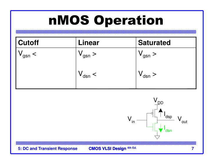 nMOS Operation