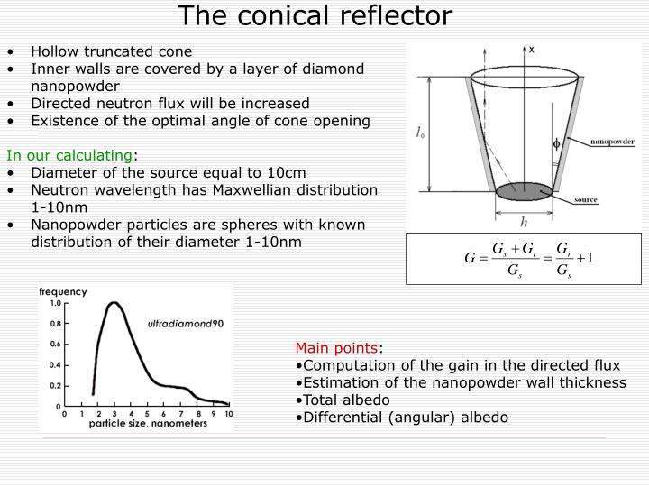 The conical reflector