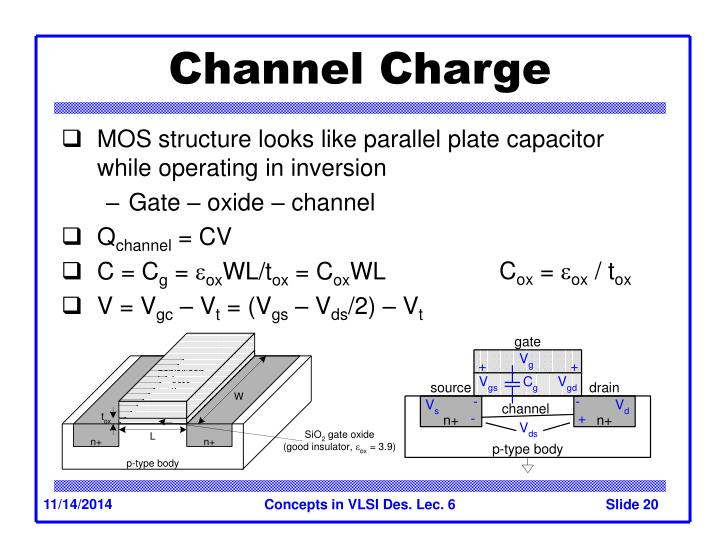 Channel Charge