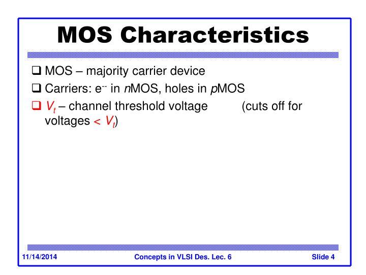 MOS Characteristics