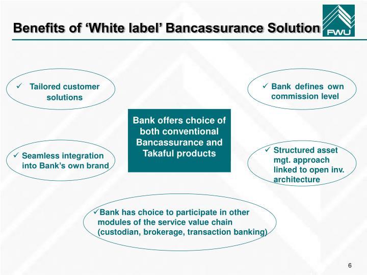 Benefits of 'White label' Bancassurance Solution