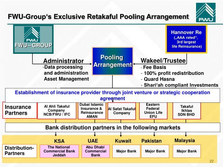 FWU-Group's Exclusive Retakaful Pooling Arrangement