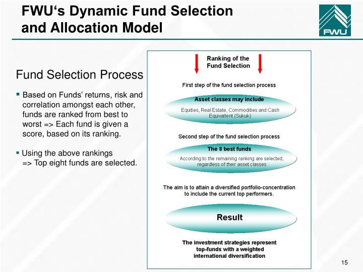 FWU's Dynamic Fund Selection