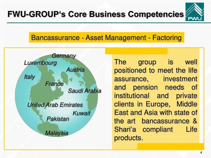 FWU-GROUP's Core Business Competencies