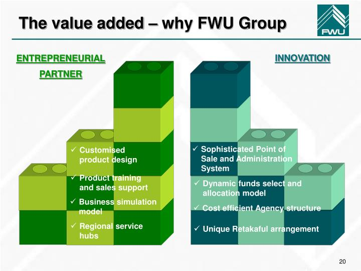The value added – why FWU Group