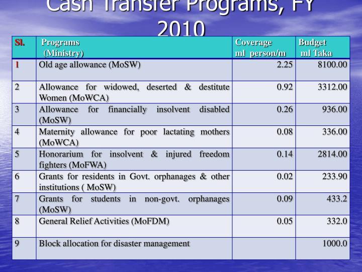 Cash Transfer Programs, FY 2010