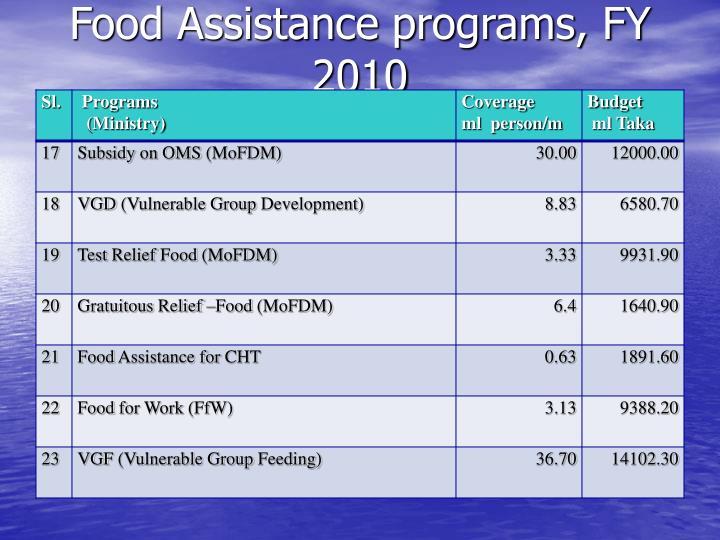 Food Assistance programs, FY 2010