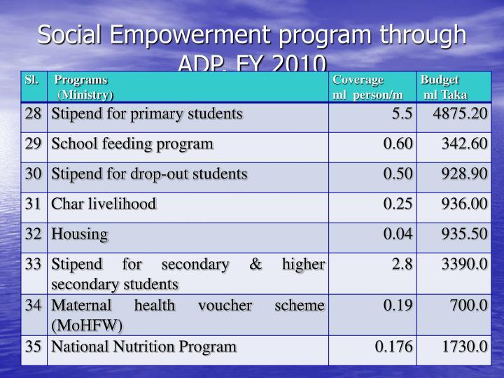 Social Empowerment program through ADP, FY 2010