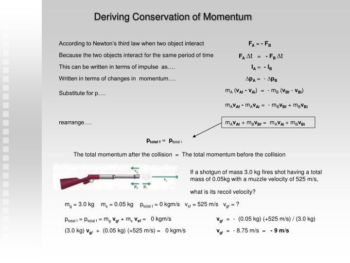 Deriving Conservation of Momentum