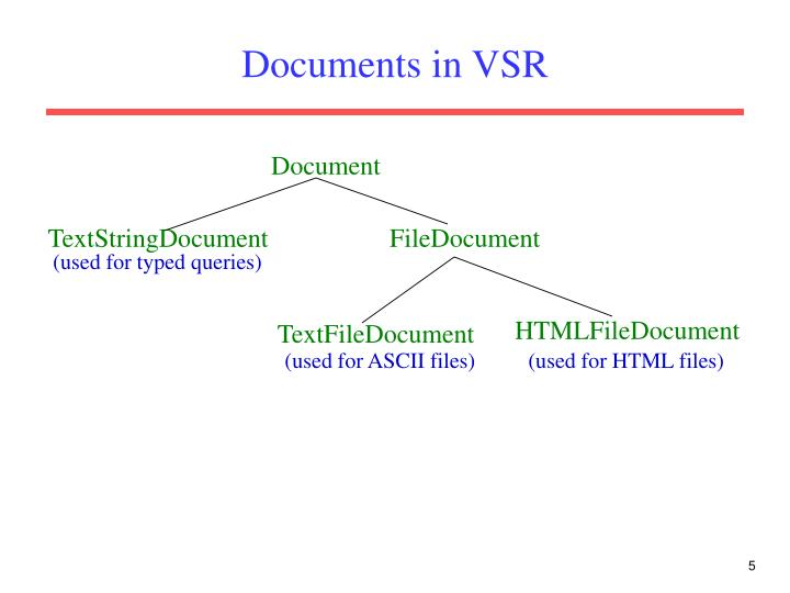 Documents in VSR