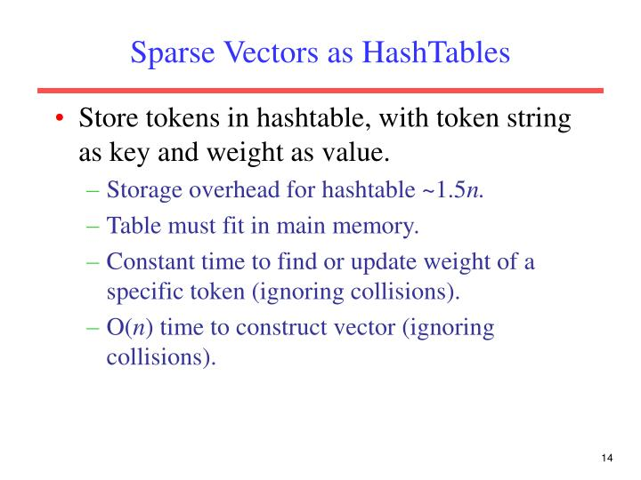 Sparse Vectors as HashTables