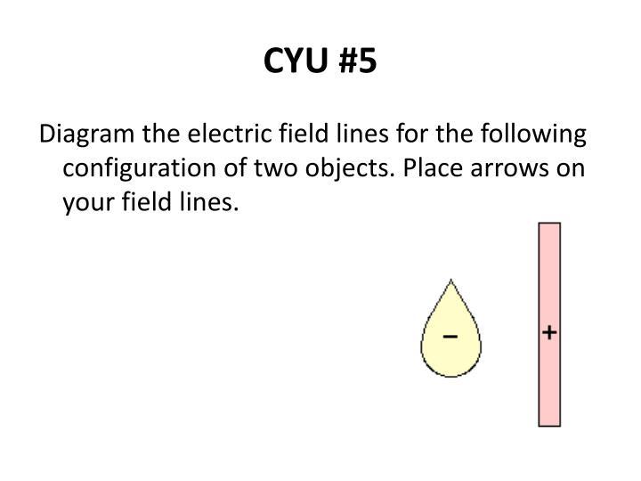 CYU #5