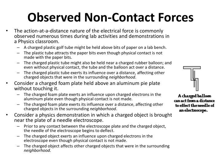 Observed Non-Contact Forces