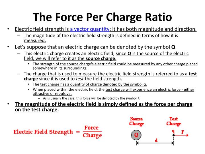 The Force Per Charge Ratio