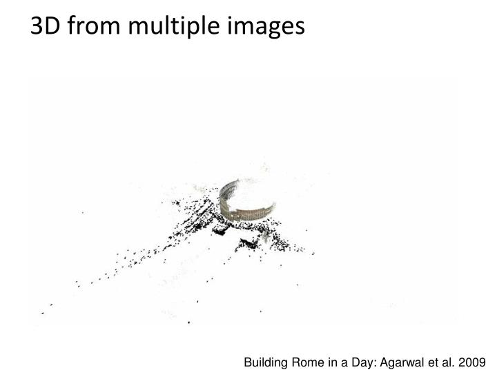 3D from multiple images