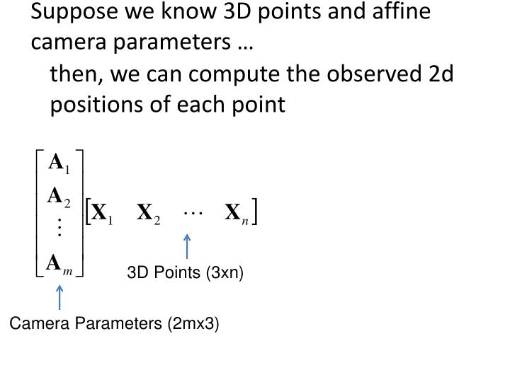Suppose we know 3D points and affine camera parameters …