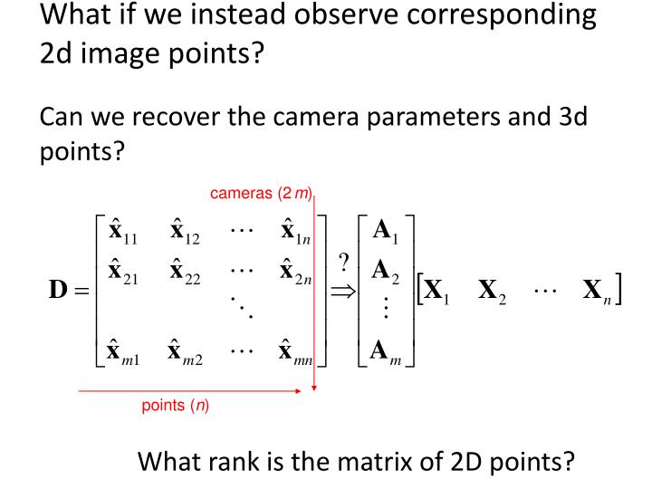 What if we instead observe corresponding 2d image points?
