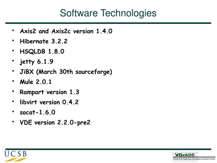 Software Technologies