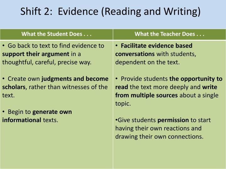 Shift 2:  Evidence (Reading and Writing)