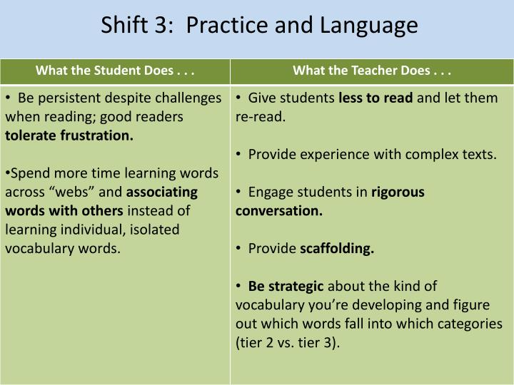 Shift 3:  Practice and Language