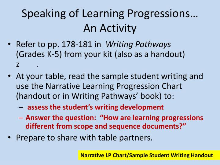 Speaking of Learning Progressions…    An Activity