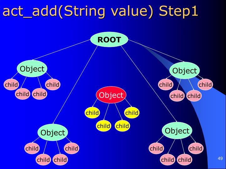 act_add(String value) Step1