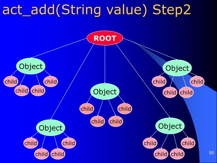 act_add(String value) Step2