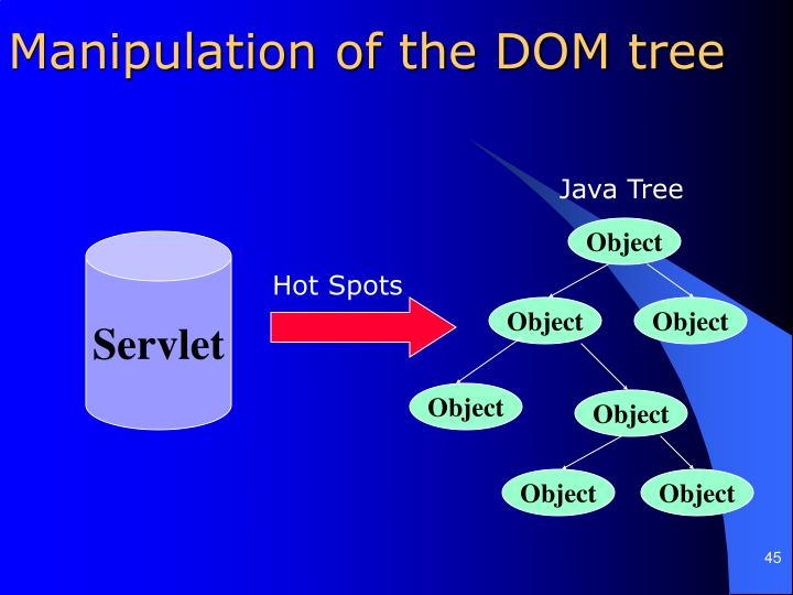 Manipulation of the DOM tree