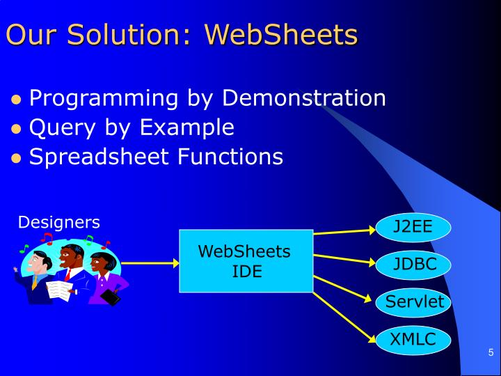 Our Solution: WebSheets