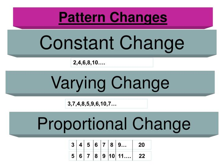 Pattern Changes