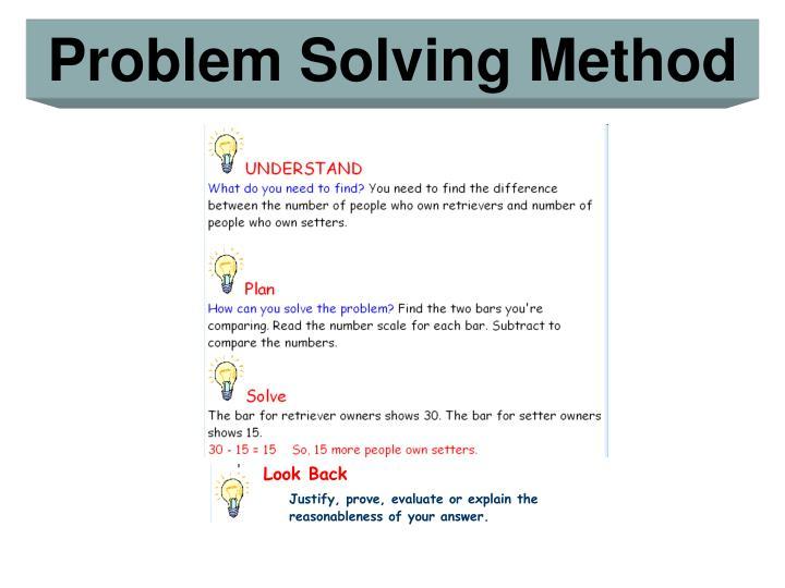Problem Solving Method