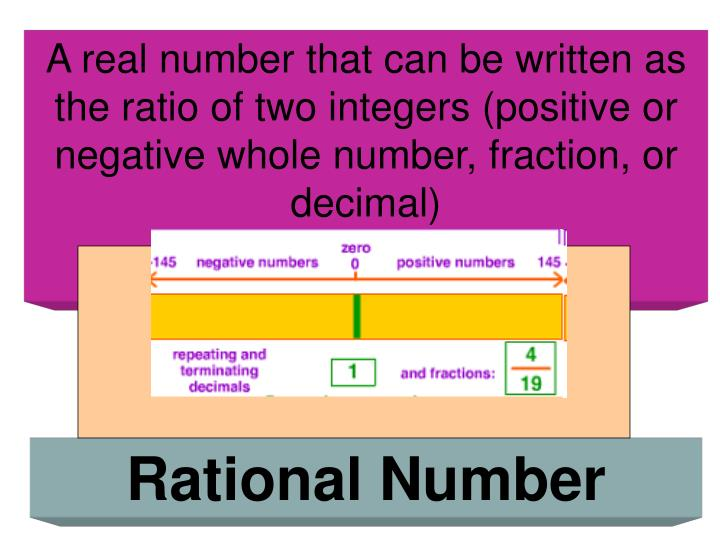 A real number that can be written as the ratio of two integers (positive or negative whole number, fraction, or decimal)