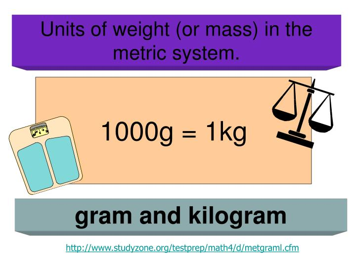 1000g = 1kg