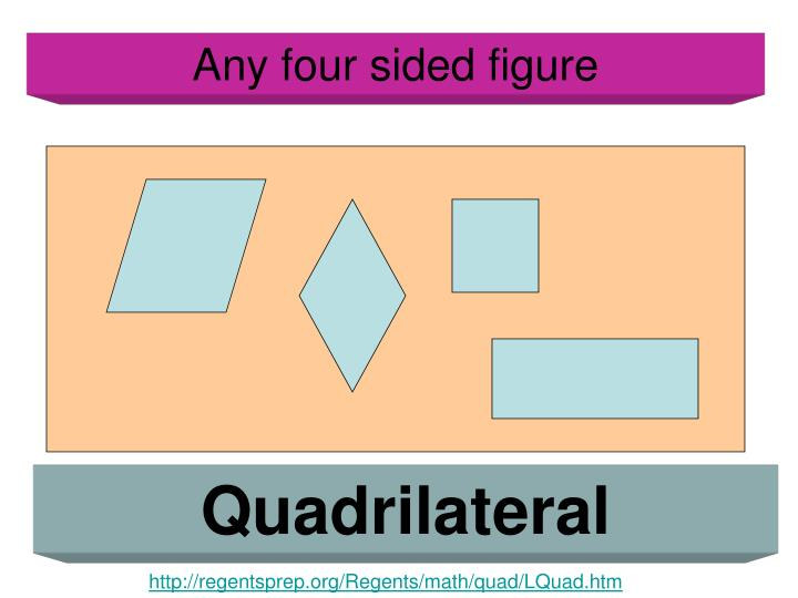 Any four sided figure