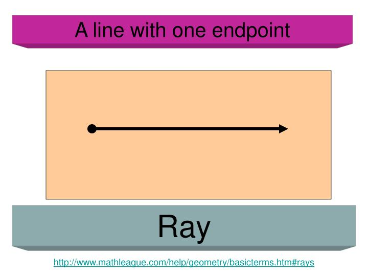 A line with one endpoint