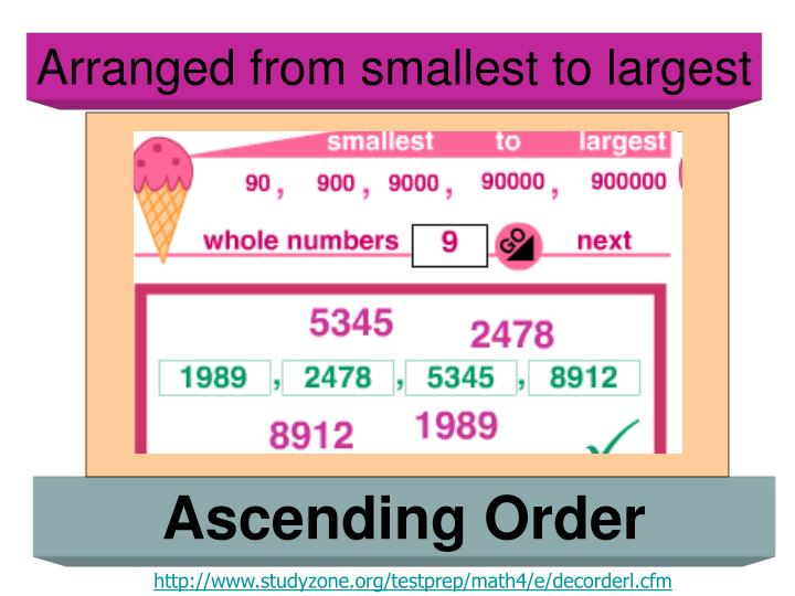 Arranged from smallest to largest