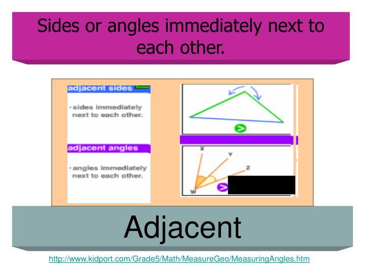Sides or angles immediately next to each other.