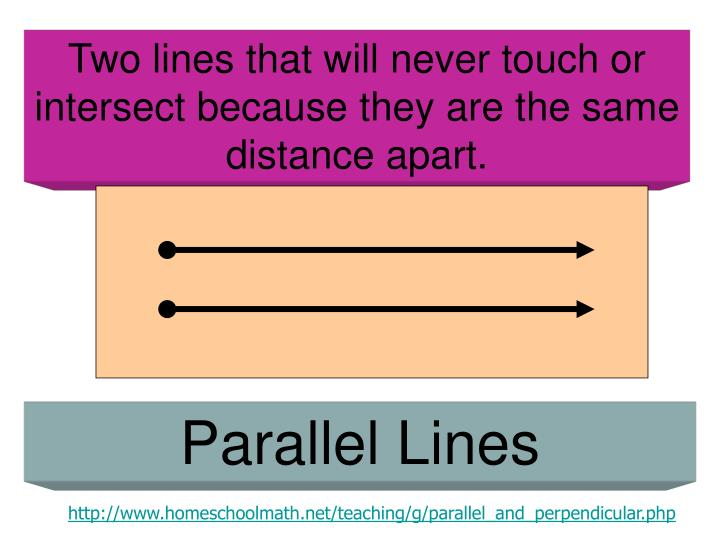 Two lines that will never touch or intersect because they are the same distance apart.